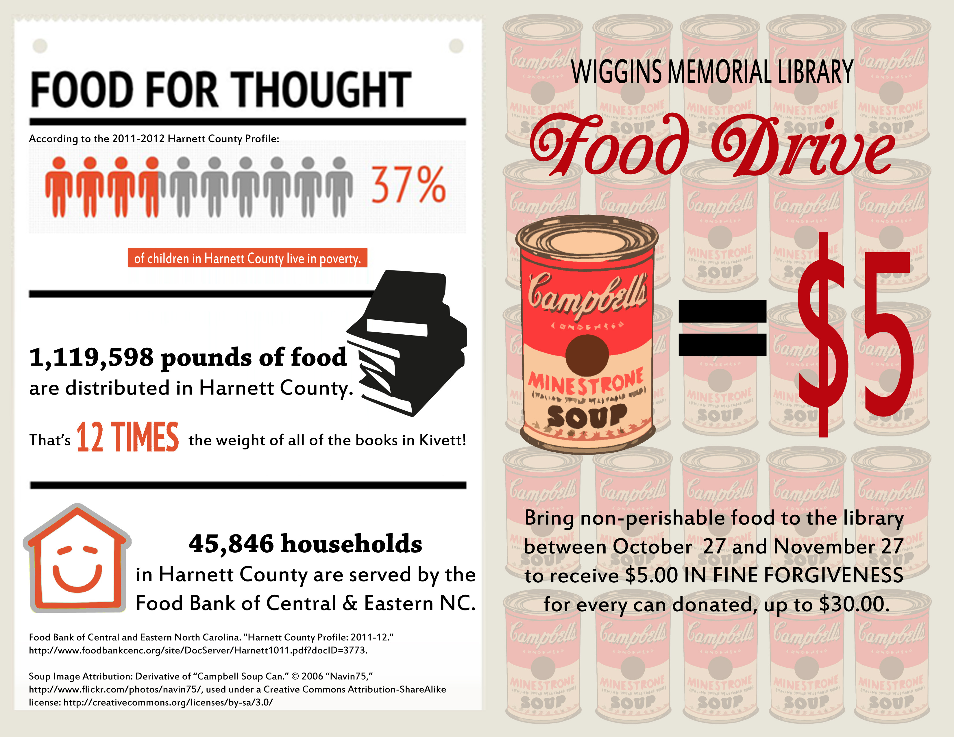 Wiggins Memorial Library Food Drive Flyer